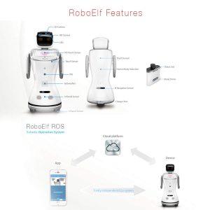 RoboElf
